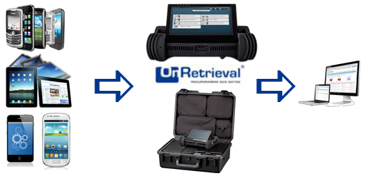OnRetrieval-recuperar-movil
